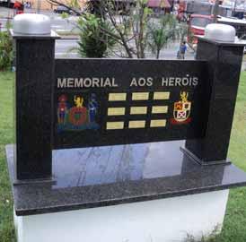 Memorial aos Heróis